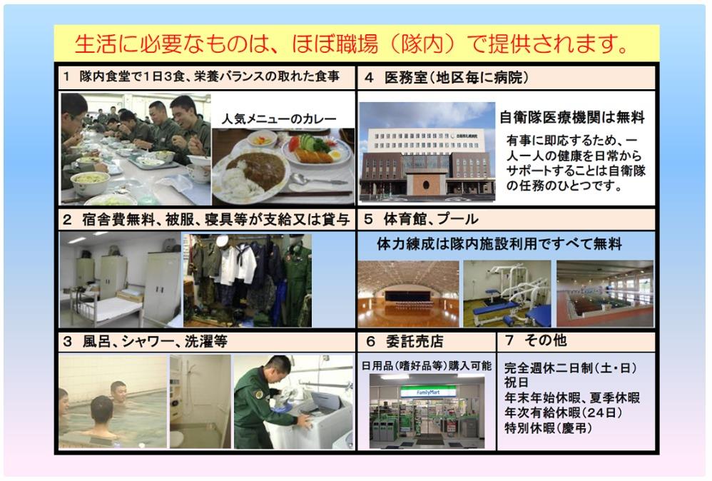 自衛隊札幌地方協力本部の資料