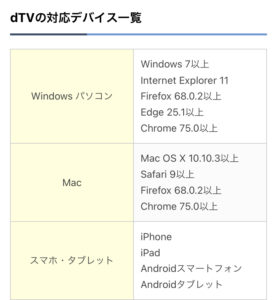 dTVの対応デバイス